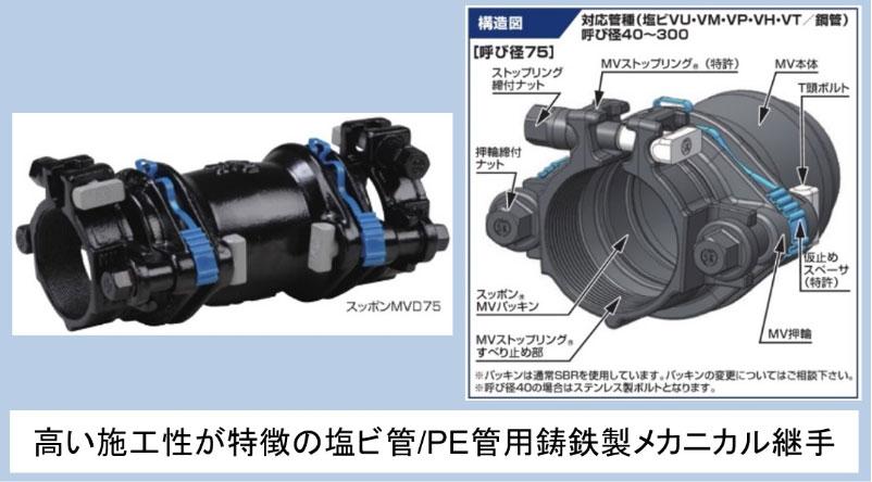 川西水道機器-管継手