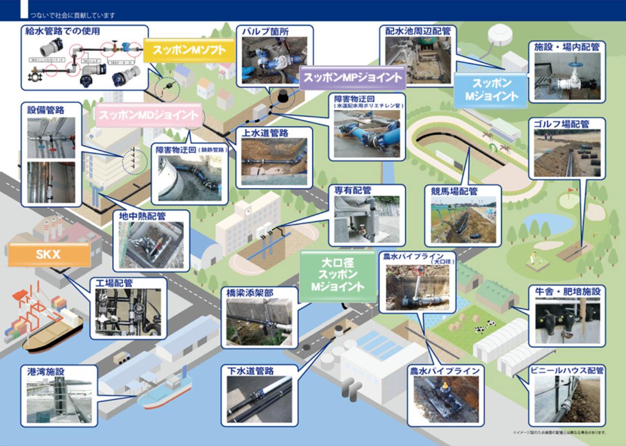 川西水道機器-製品ラインナップ