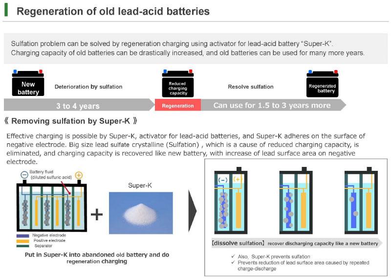 JBR - Regeneration of Lead-Acid Batteries